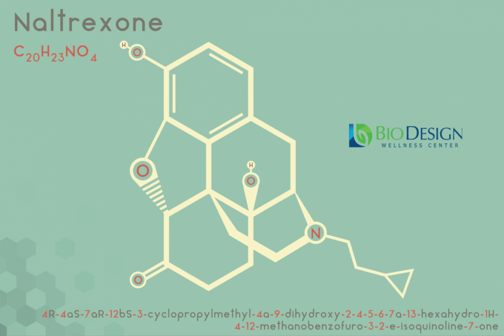 Low-Dose Naltrexone