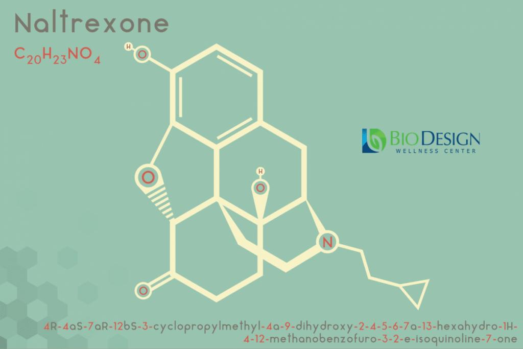 Low-Dose Naltrexone
